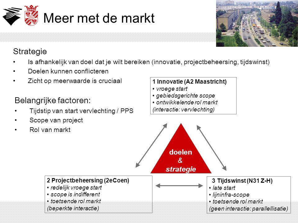 Meer met de markt Strategie Belangrijke factoren: doelen & strategie