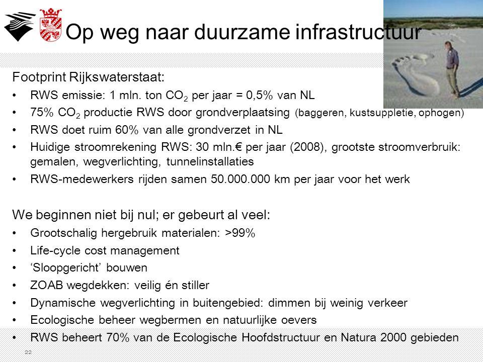 Op weg naar duurzame infrastructuur