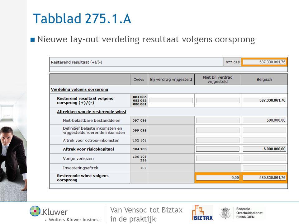 Tabblad 275.1.A Nieuwe lay-out verdeling resultaat volgens oorsprong