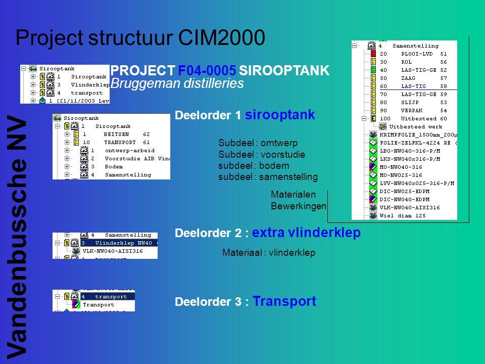 Project structuur CIM2000 PROJECT F04-0005 SIROOPTANK Bruggeman distilleries. Deelorder 1 sirooptank.