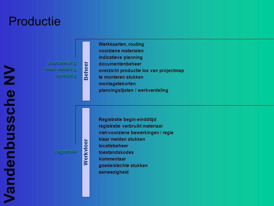 Productie Beheer Werkvloer Werkkaarten, routing voorziene materialen