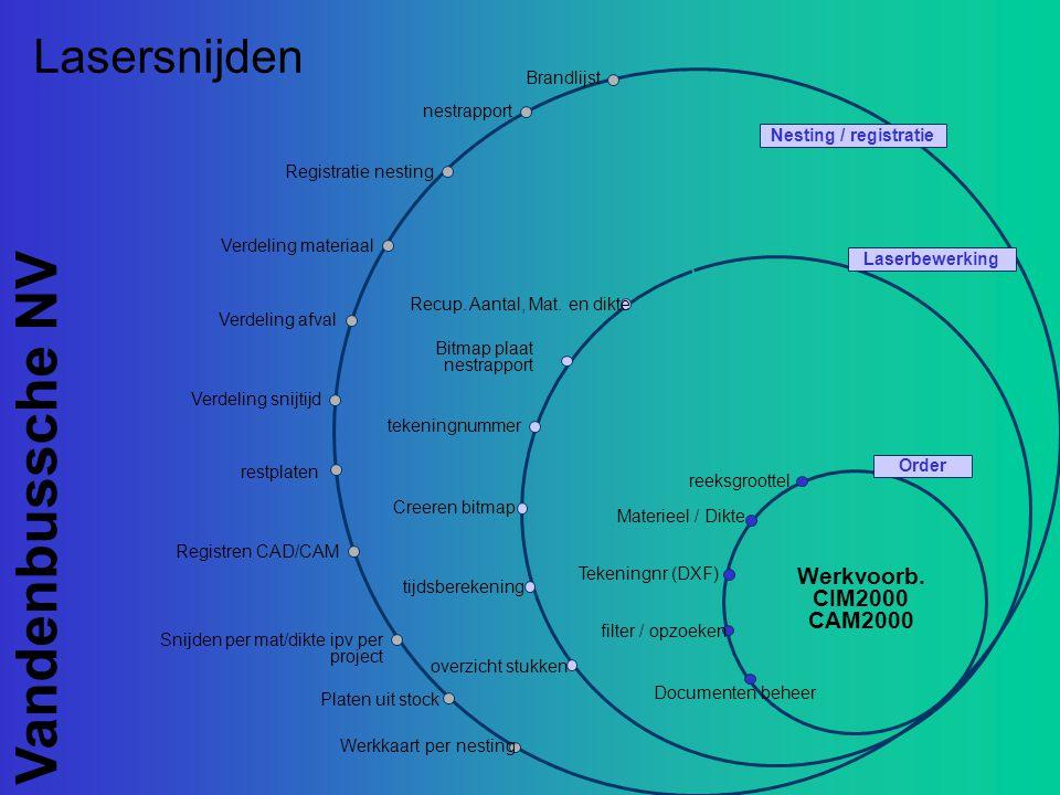 Lasersnijden Werkvoorb. CIM2000 CAM2000 Brandlijst nestrapport