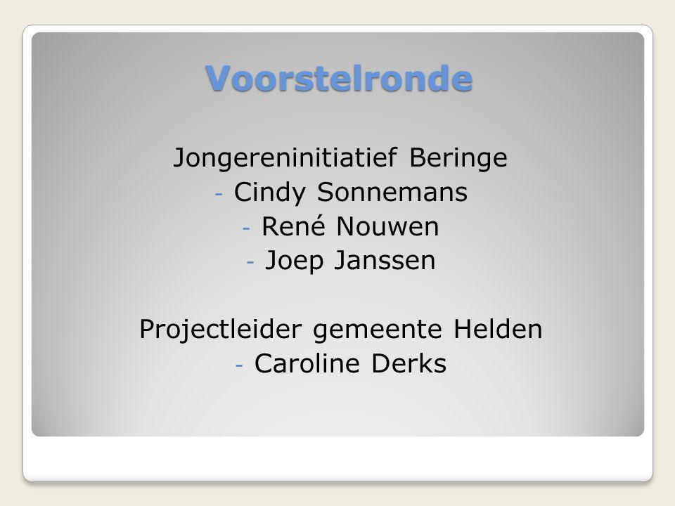 Voorstelronde Jongereninitiatief Beringe Cindy Sonnemans René Nouwen