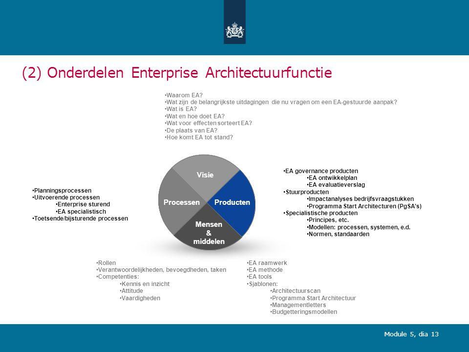(2) Onderdelen Enterprise Architectuurfunctie
