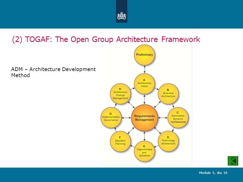 (2) TOGAF: The Open Group Architecture Framework