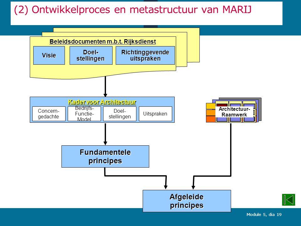 (2) Ontwikkelproces en metastructuur van MARIJ