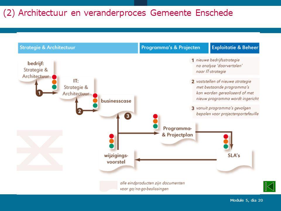 (2) Architectuur en veranderproces Gemeente Enschede
