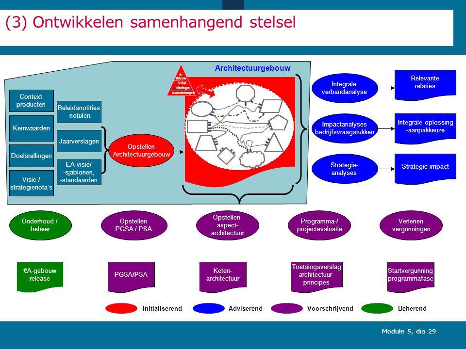 (3) Ontwikkelen samenhangend stelsel