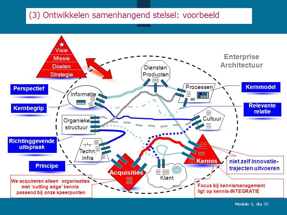 (3) Ontwikkelen samenhangend stelsel: voorbeeld
