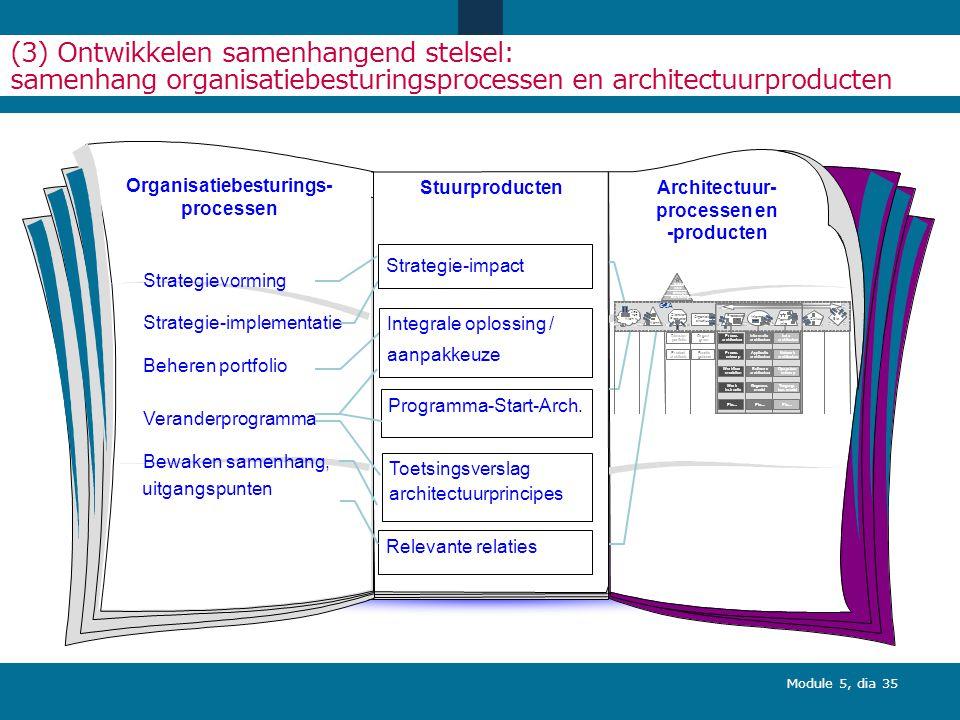 Organisatiebesturings-