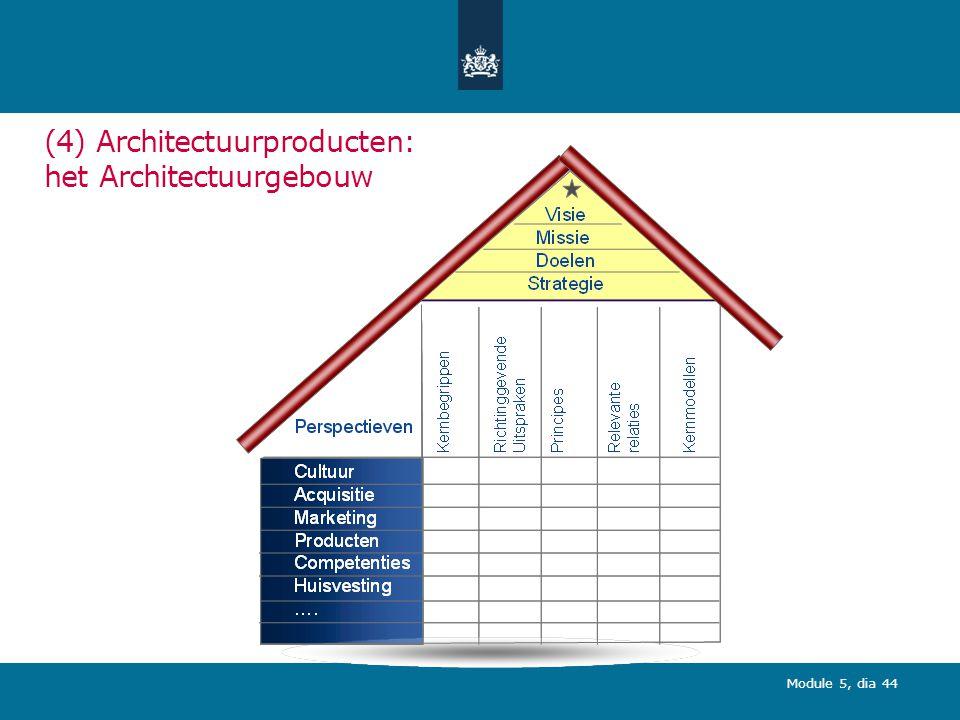 (4) Architectuurproducten: het Architectuurgebouw