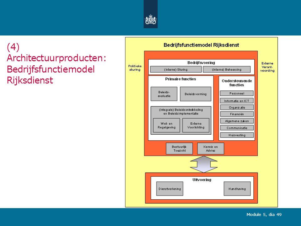 (4) Architectuurproducten: Bedrijfsfunctiemodel Rijksdienst