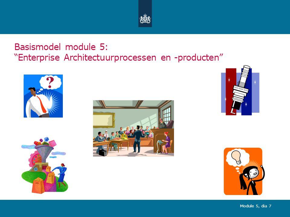 Basismodel module 5: Enterprise Architectuurprocessen en -producten