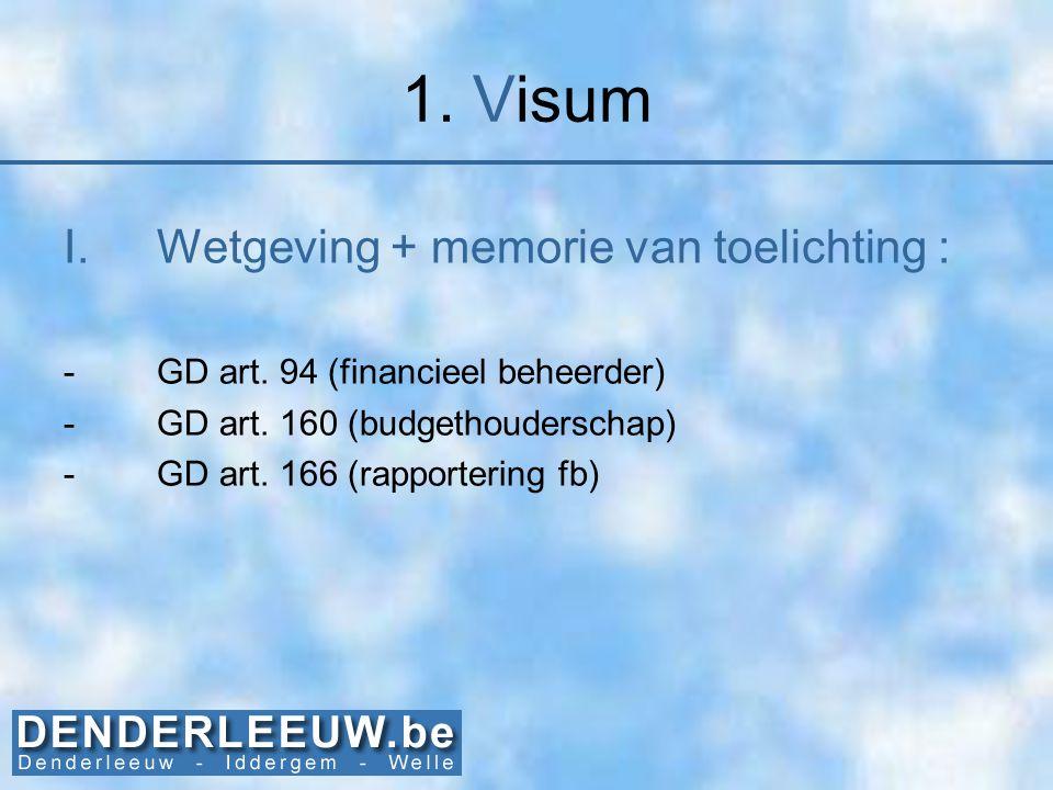 1. Visum Wetgeving + memorie van toelichting :