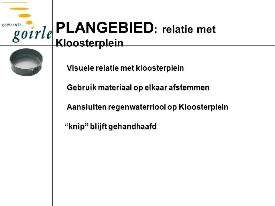 PLANGEBIED: relatie met Kloosterplein
