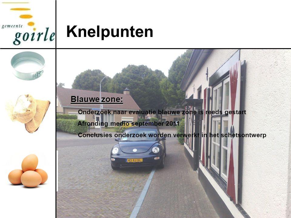Knelpunten Blauwe zone: