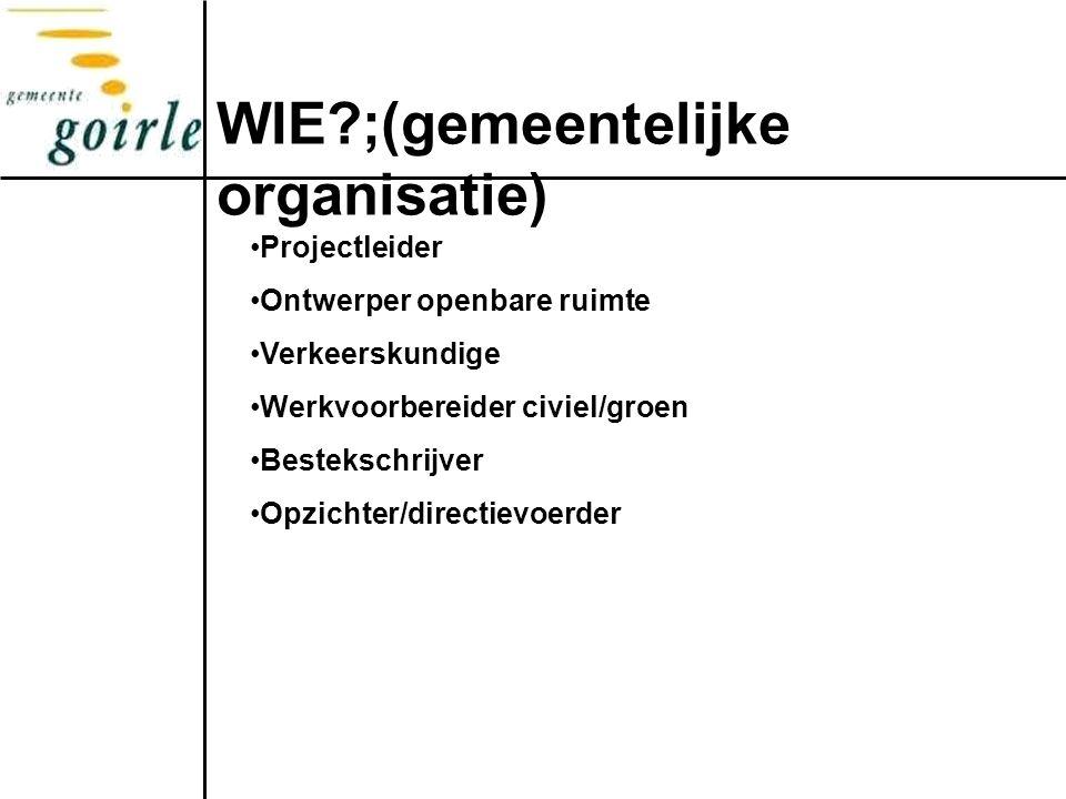 WIE ;(gemeentelijke organisatie)