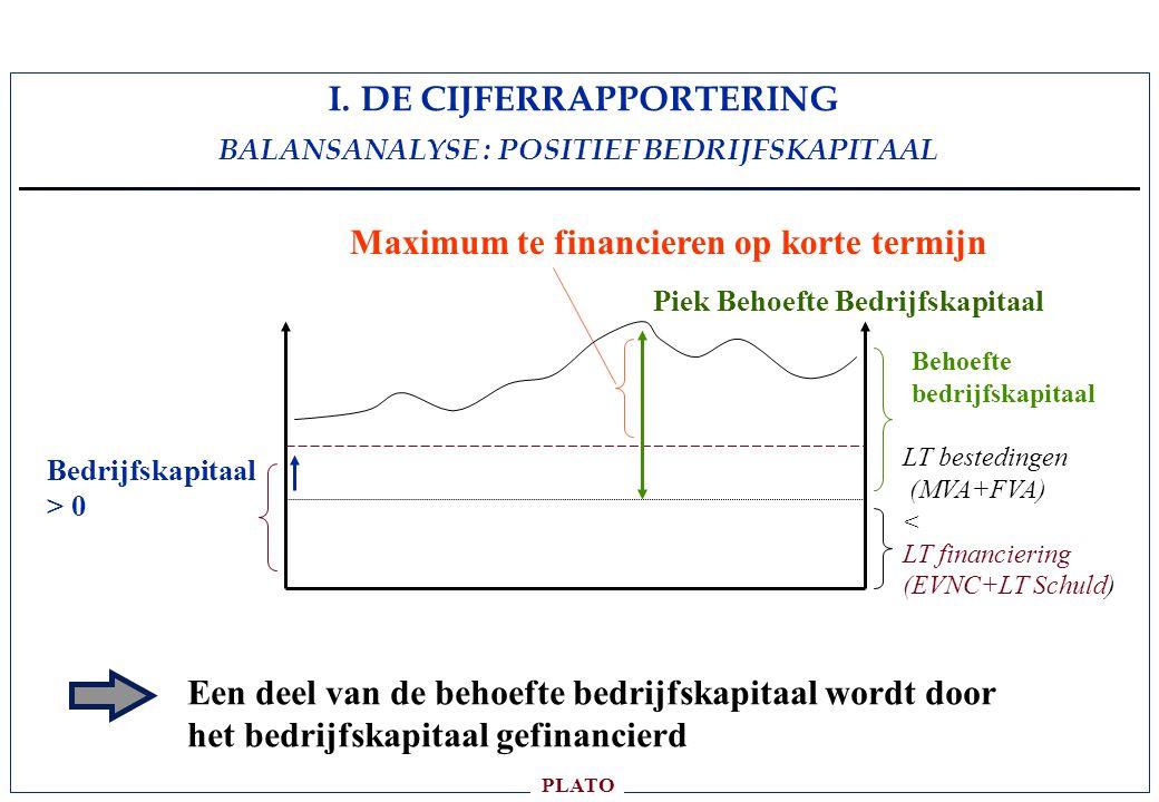 I. DE CIJFERRAPPORTERING BALANSANALYSE : POSITIEF BEDRIJFSKAPITAAL