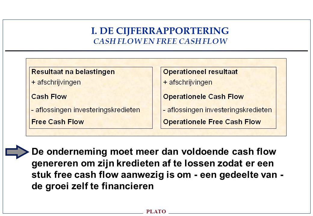 I. DE CIJFERRAPPORTERING CASH FLOW EN FREE CASH FLOW