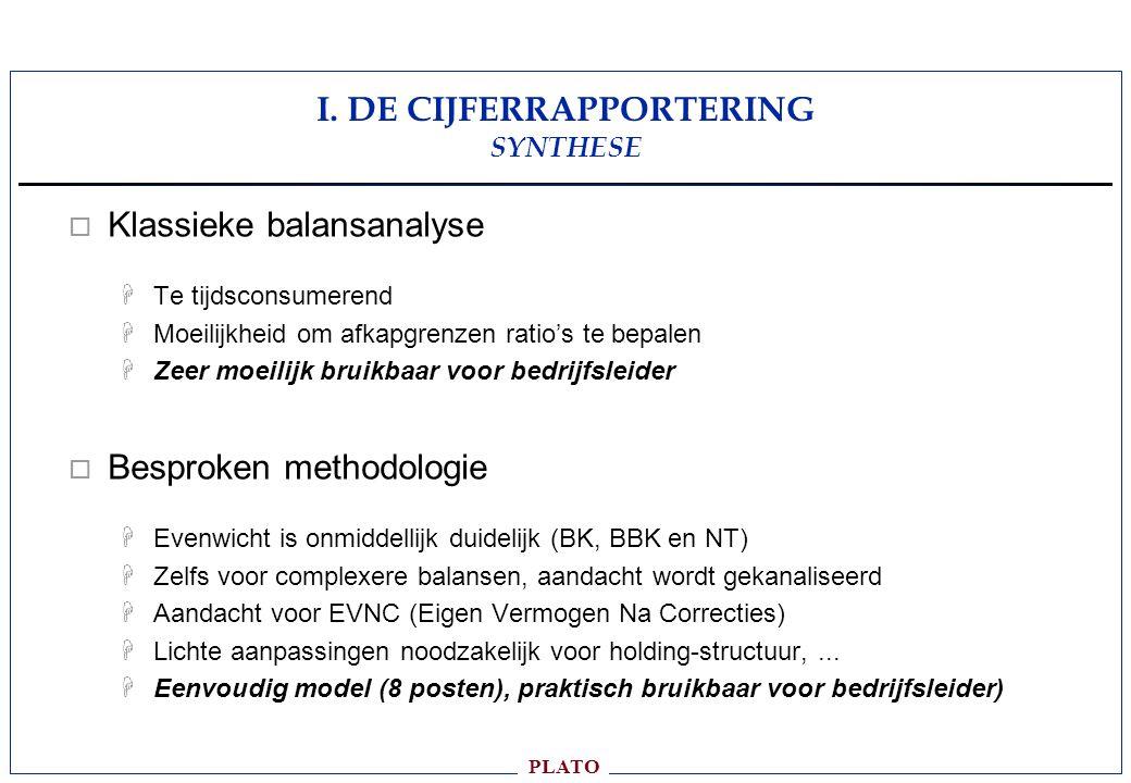 I. DE CIJFERRAPPORTERING SYNTHESE