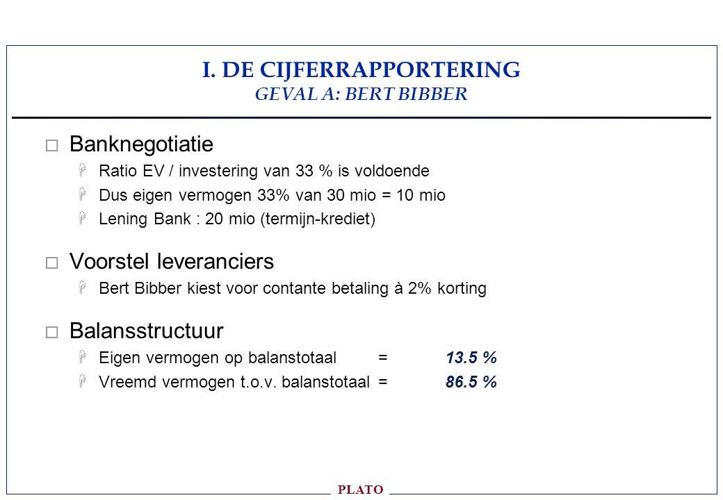 I. DE CIJFERRAPPORTERING GEVAL A: BERT BIBBER