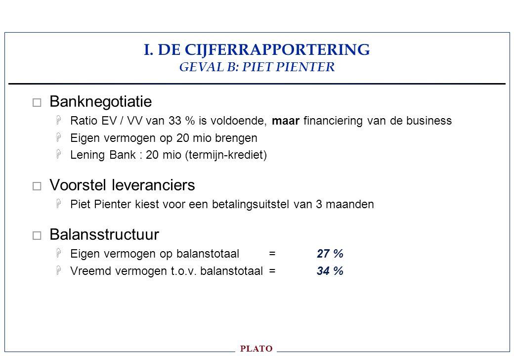 I. DE CIJFERRAPPORTERING GEVAL B: PIET PIENTER