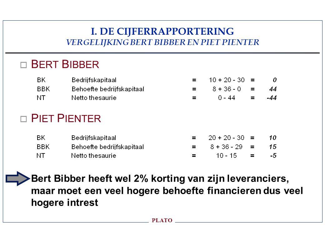 I. DE CIJFERRAPPORTERING VERGELIJKING BERT BIBBER EN PIET PIENTER