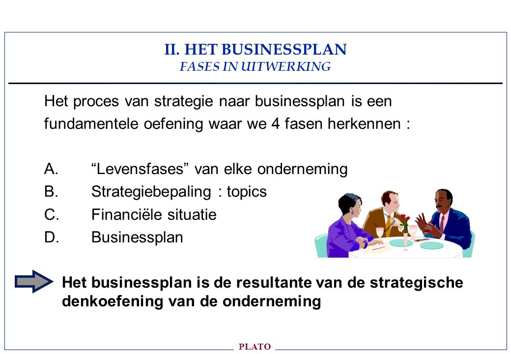 II. HET BUSINESSPLAN FASES IN UITWERKING