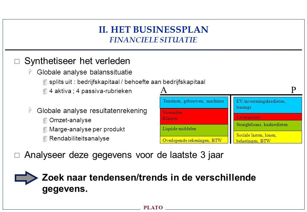 II. HET BUSINESSPLAN FINANCIELE SITUATIE