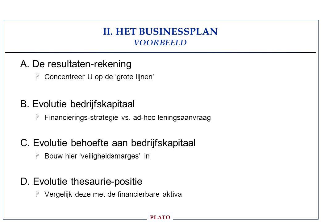 II. HET BUSINESSPLAN VOORBEELD