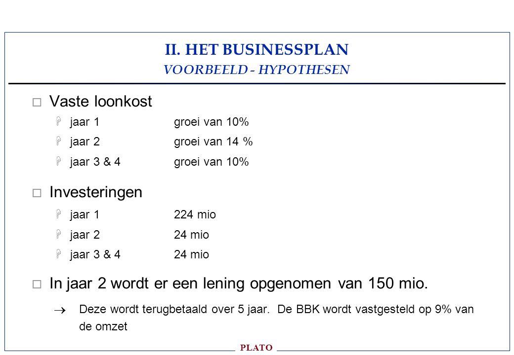 II. HET BUSINESSPLAN VOORBEELD - HYPOTHESEN