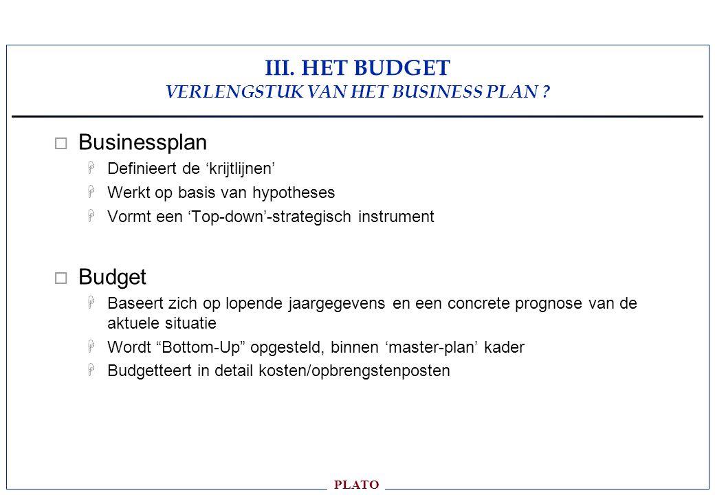 III. HET BUDGET VERLENGSTUK VAN HET BUSINESS PLAN