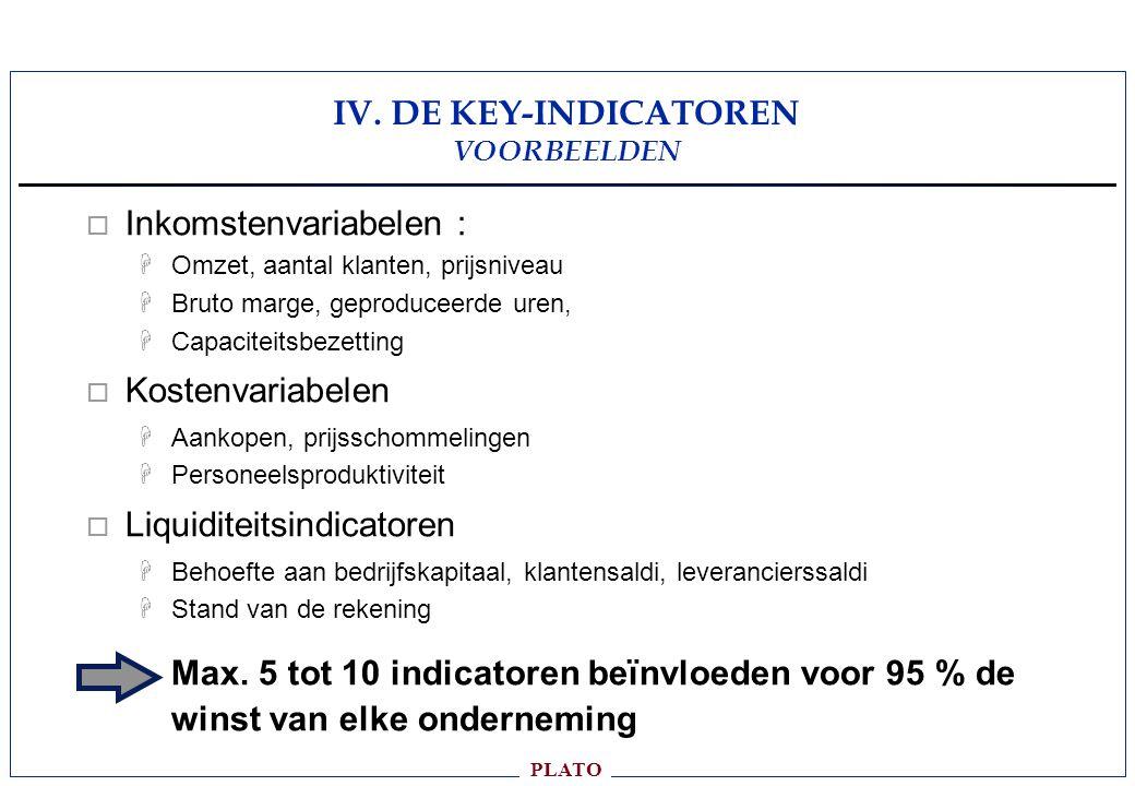 IV. DE KEY-INDICATOREN VOORBEELDEN
