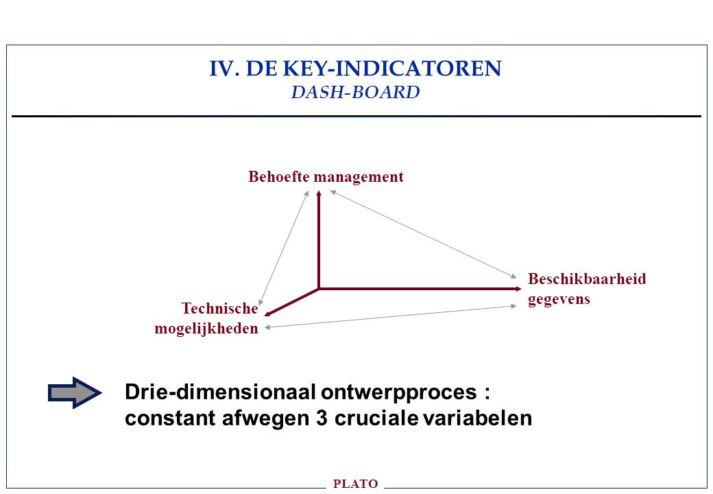 IV. DE KEY-INDICATOREN DASH-BOARD