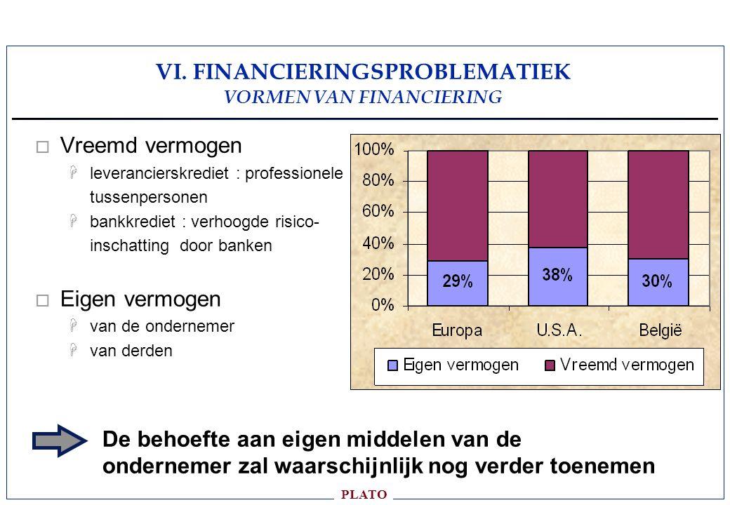 VI. FINANCIERINGSPROBLEMATIEK VORMEN VAN FINANCIERING