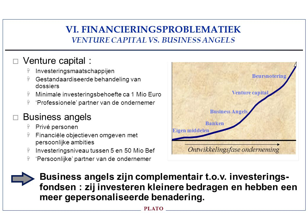 VI. FINANCIERINGSPROBLEMATIEK VENTURE CAPITAL VS. BUSINESS ANGELS
