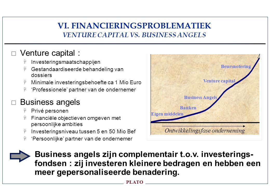 VI. FINANCIERINGSPROBLEMATIEK VENTURE CAPITAL VS. BUSINESS ANGELS