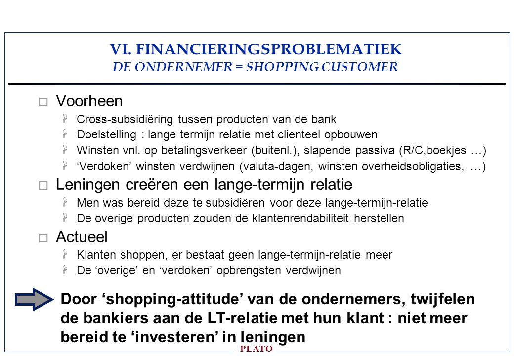 VI. FINANCIERINGSPROBLEMATIEK DE ONDERNEMER = SHOPPING CUSTOMER