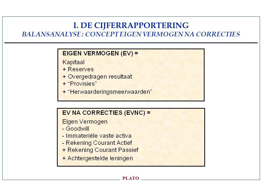 I. DE CIJFERRAPPORTERING BALANSANALYSE : CONCEPT EIGEN VERMOGEN NA CORRECTIES