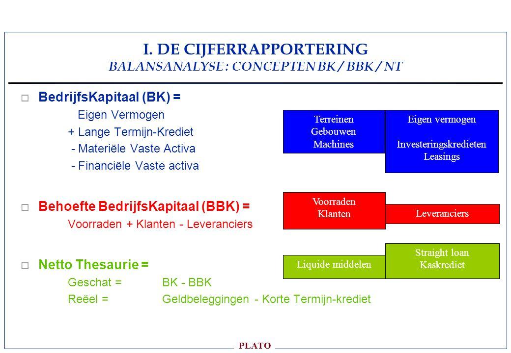 I. DE CIJFERRAPPORTERING BALANSANALYSE : CONCEPTEN BK / BBK / NT