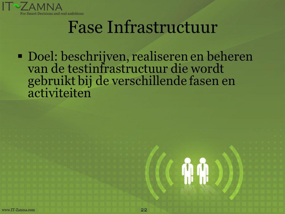 Fase Infrastructuur Doel: beschrijven, realiseren en beheren van de testinfrastructuur die wordt gebruikt bij de verschillende fasen en activiteiten.