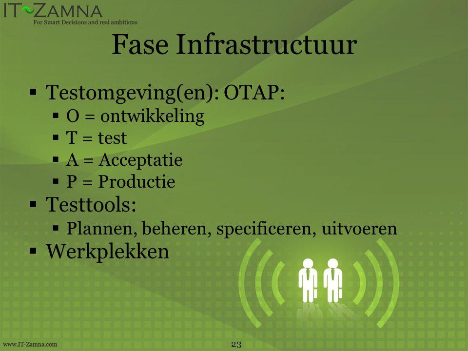 Fase Infrastructuur Testomgeving(en): OTAP: Testtools: Werkplekken