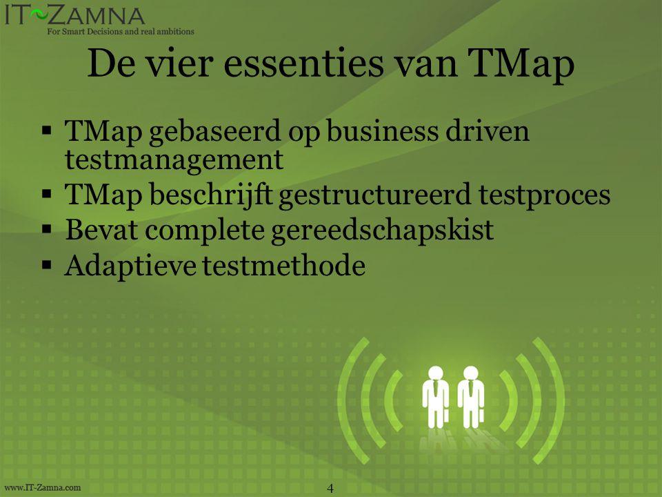 De vier essenties van TMap