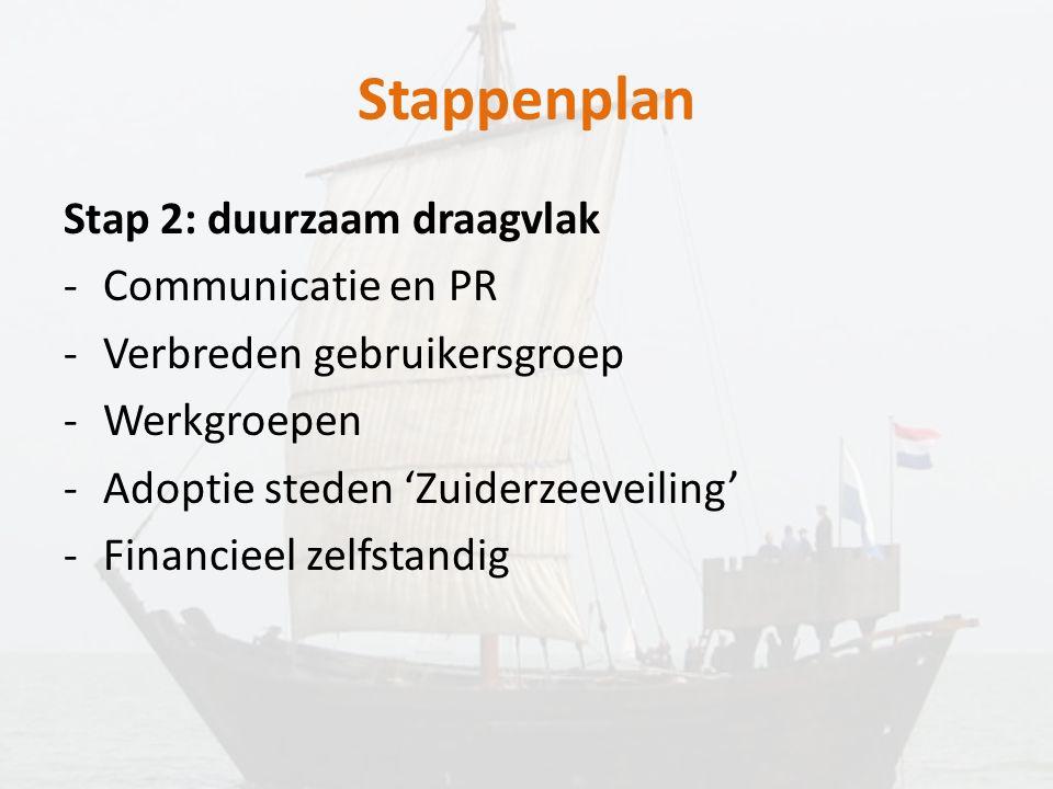 Stappenplan Stap 2: duurzaam draagvlak Communicatie en PR