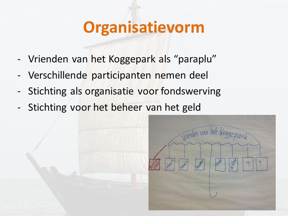 Organisatievorm Vrienden van het Koggepark als paraplu