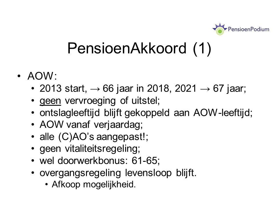 PensioenAkkoord (1) AOW: