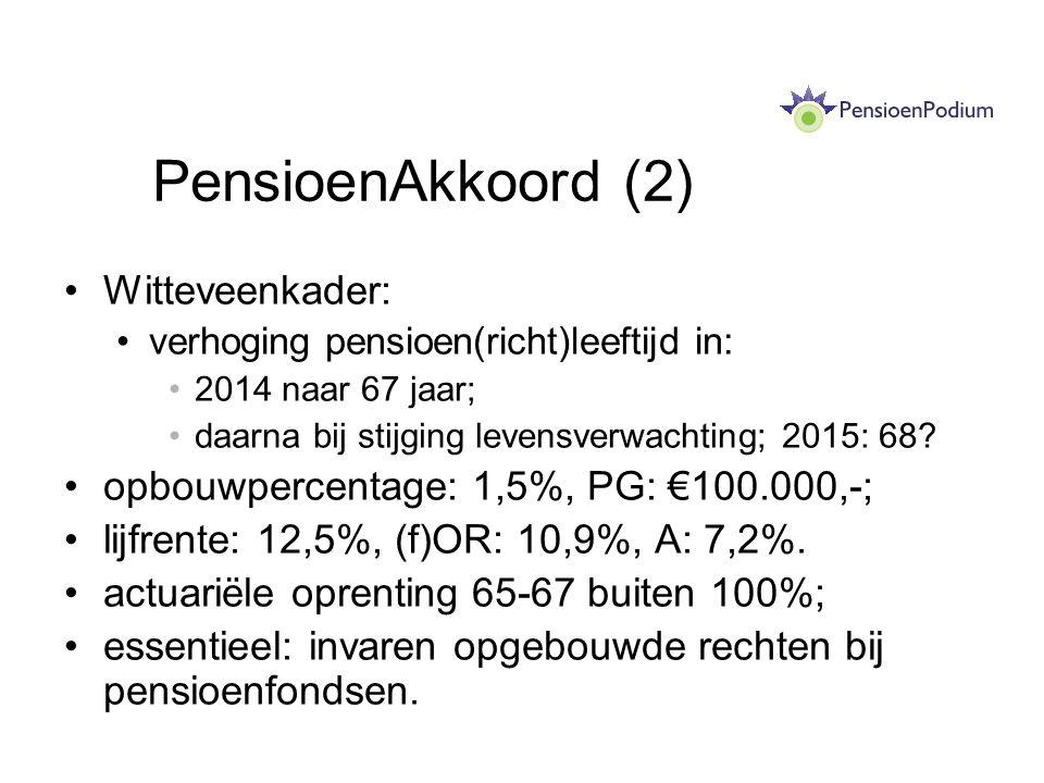 PensioenAkkoord (2) Witteveenkader:
