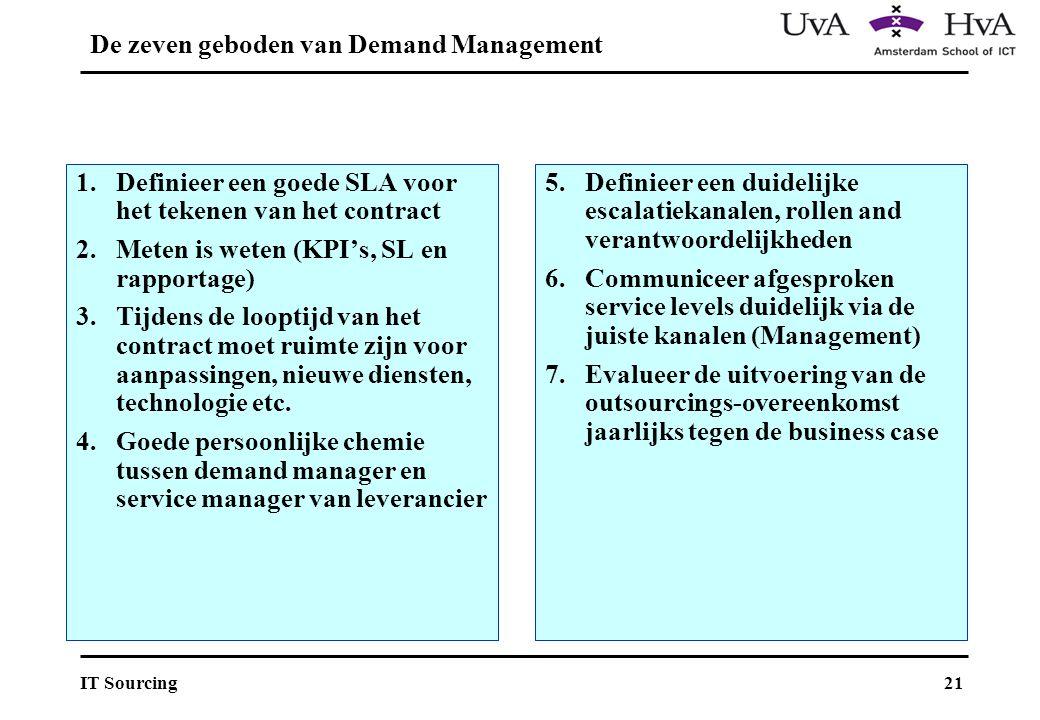 De zeven geboden van Demand Management