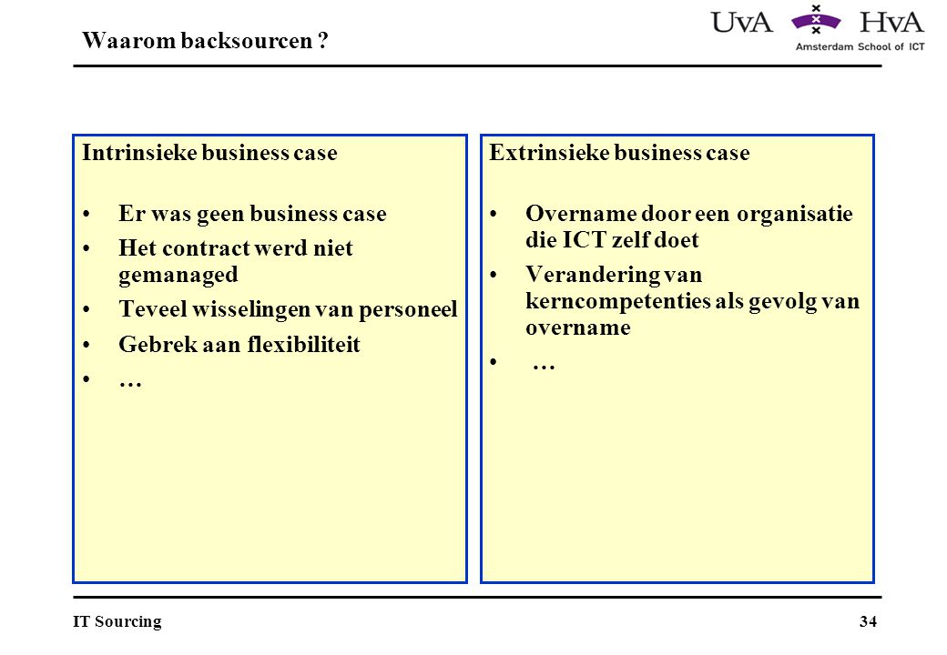 Waarom backsourcen Intrinsieke business case. Er was geen business case. Het contract werd niet gemanaged.