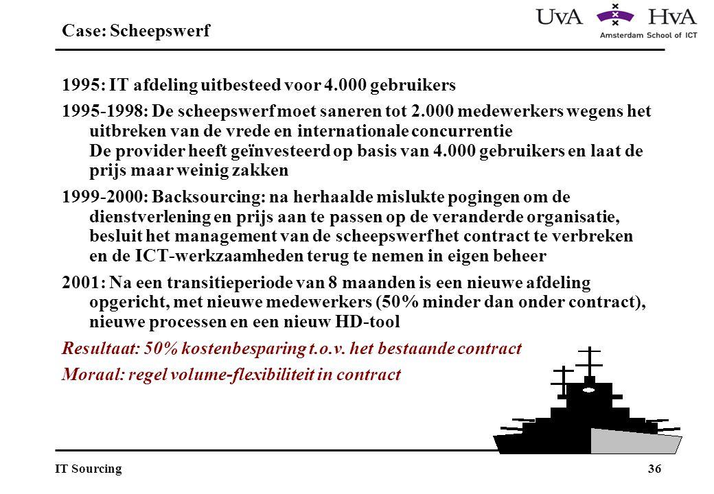 Case: Scheepswerf 1995: IT afdeling uitbesteed voor 4.000 gebruikers.